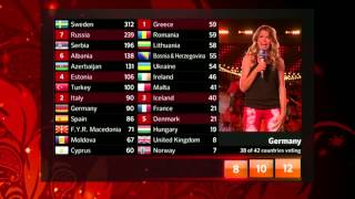 ESC 2012 - Points from Germany