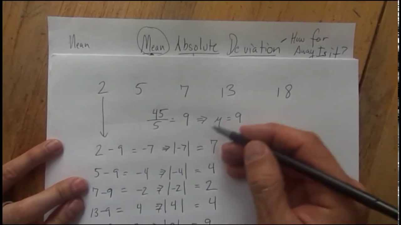 Introduction To Mean Absolute Deviation Youtube