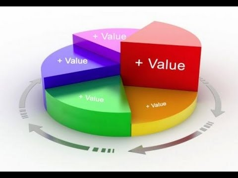 value added tax and total sales Revenue system the state's revenue is more volatile than that in other states, and  this  like a retail sales tax levied only on sales to consumers, a value added.