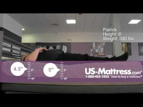 tempur-cloud-elite-mattress-comfort-depth-with-patrick