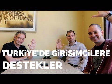 Girişim Yapmak İsteyenlere Türkiye'de Ne Destekler Var?
