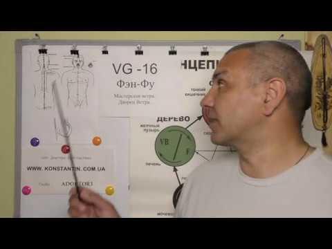 Отек Головного Мозга и точки Акупунктуры в помощь.
