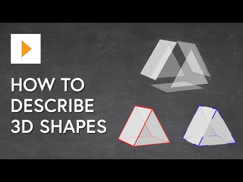 How to Describe 3D Shapes