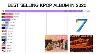 [TOP 15] Best Selling Kpop Album in 2020 (March ) | KGraph