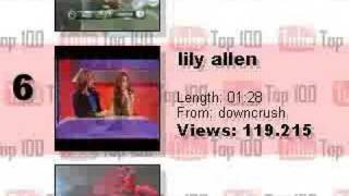 YouTube Top 10 - July 18, 2007