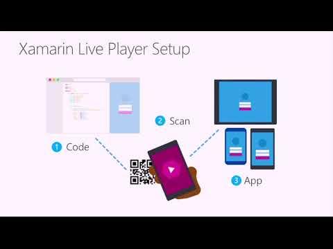 Xamarin: Future of app development   B109