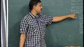 Human Values & Professional Ethics Lecture 05: Self Exploration