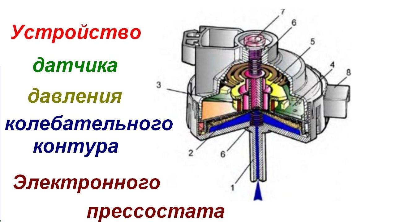 Устройство датчика уровня воды колебательного контура (прессостат)