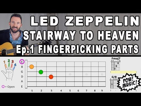Stairway to Heaven - Led Zeppelin - Complete Guitar Lesson Ep. 1: Intro & Fingerpicking Parts
