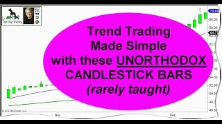 Trend Trading Unique Candlestick Chart Patterns: Heiken Ashi