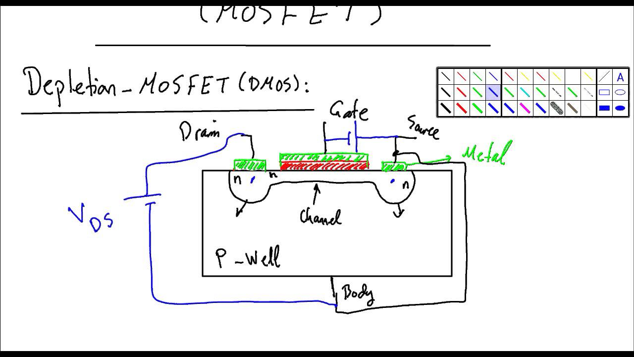 Depletion mosfet dmos operation youtube buycottarizona Image collections