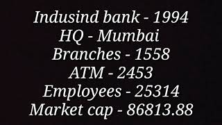 Top 10 Banks of India | Size & Market capital | SRI |
