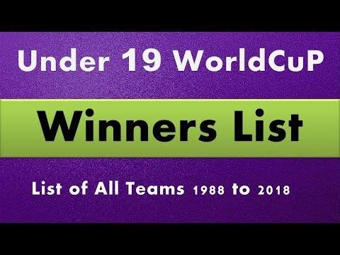 under 19 cricket world cup 2018 list