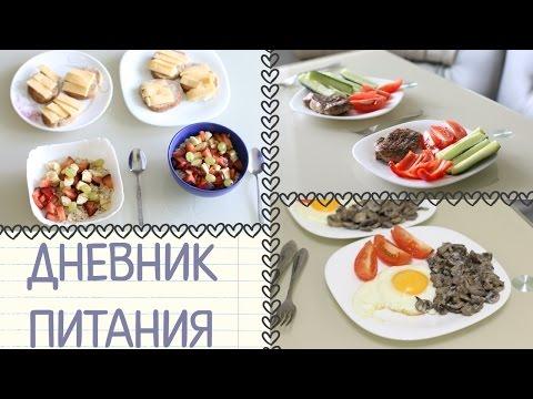 Калькулятор калорийности питания - Diet&Diary