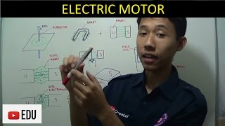 Penjelasan Prinsip Dasar Motor Listrik (Electric Motor)