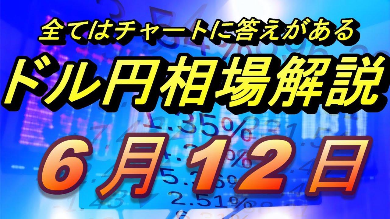 チャート 為替 ウォンドル