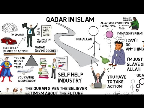 HOW TO BE CONTENT WITH QADAR - Nouman Ali Khan Animated