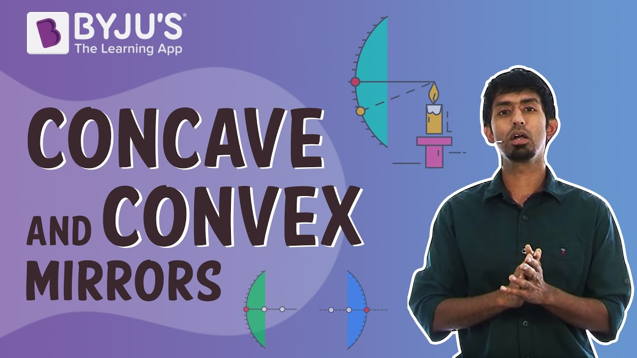 Concave And Convex Mirrors Explanation | Difference Between Concave and  Convex Mirrors