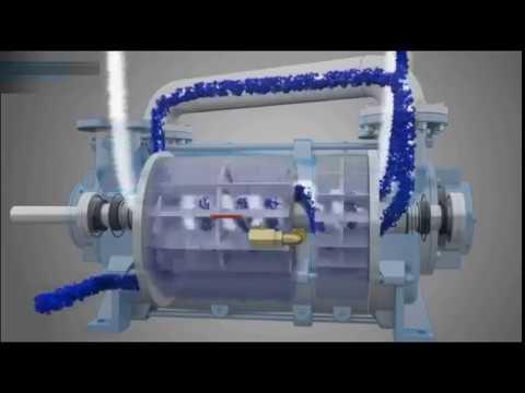 Принцип работы водокольцевого вакуумного насоса