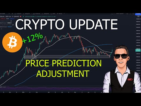 Crypto Market Update & Price Prediction adjustments
