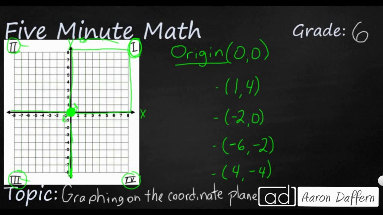 medium resolution of 6th Grade Math Review: Day 9