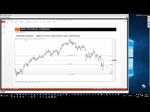 Jan 30 BoH Emergency Charting Webinar