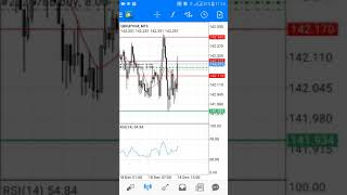 Forex Sniper - look and be rich