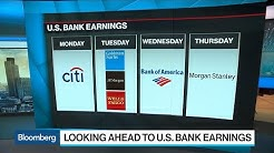 What to Watch for in Second-Quarter U.S. Bank Earnings