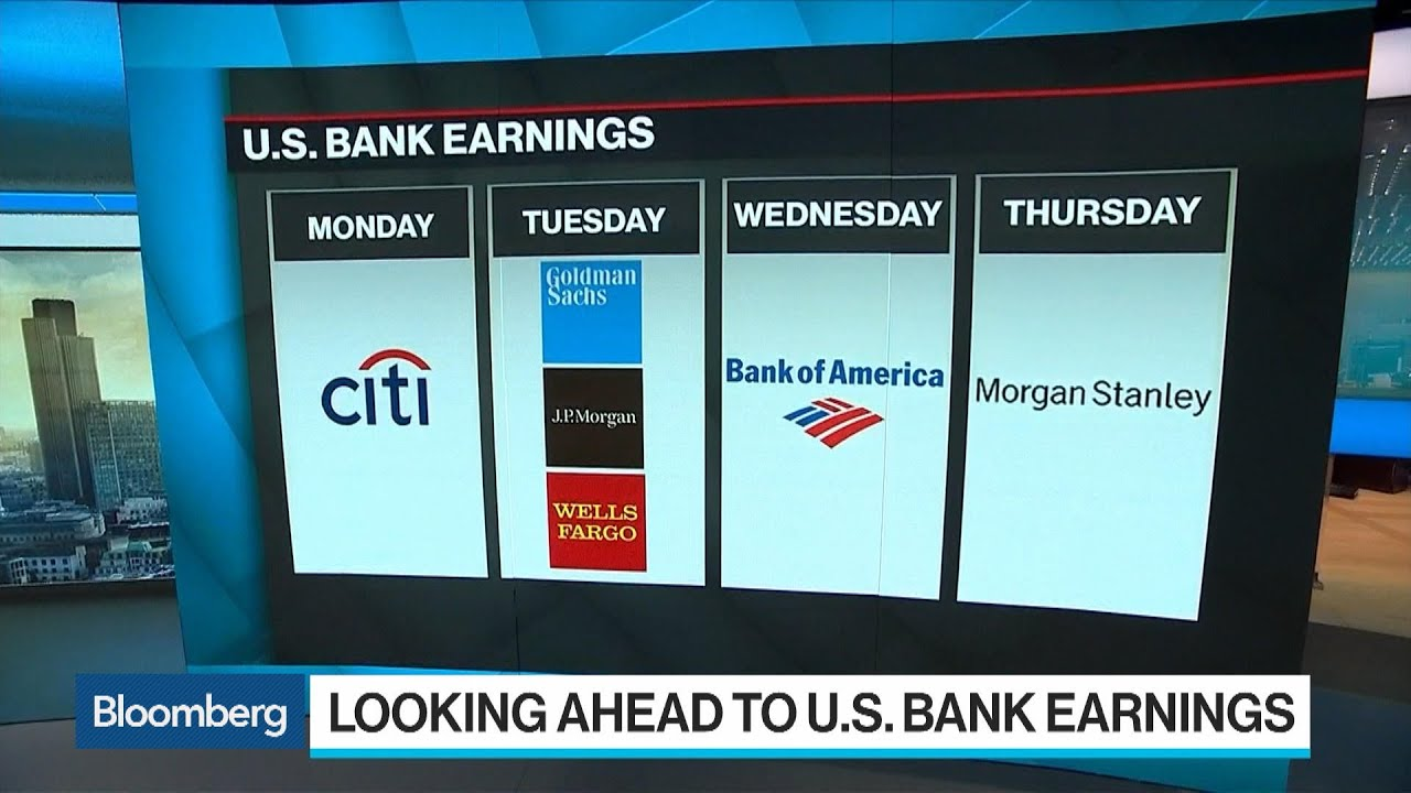 What to Watch for in Second-Quarter U S  Bank Earnings