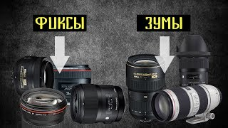 видео Фикс-объектив vs. зум-объектив?