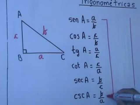 Identidades trigonometricas problemas resueltos