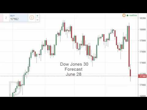 Dow Jones 30 Technical Analysis for June 28 2016 by FXEmpire.com