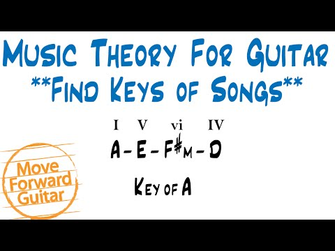 Music Theory for Guitar - How to Find the Key of a Chord Progression (song)