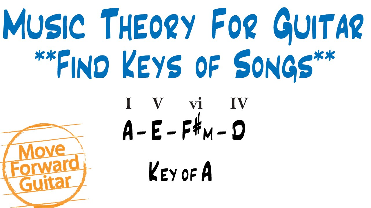 Music Theory For Guitar How To Find The Key Of A Chord Progression