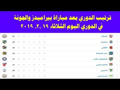 جدول ترتيب الدوري المصري بعد مباراة بيراميدز و  الجونة اليوم الثلاثاء 19-2-2019