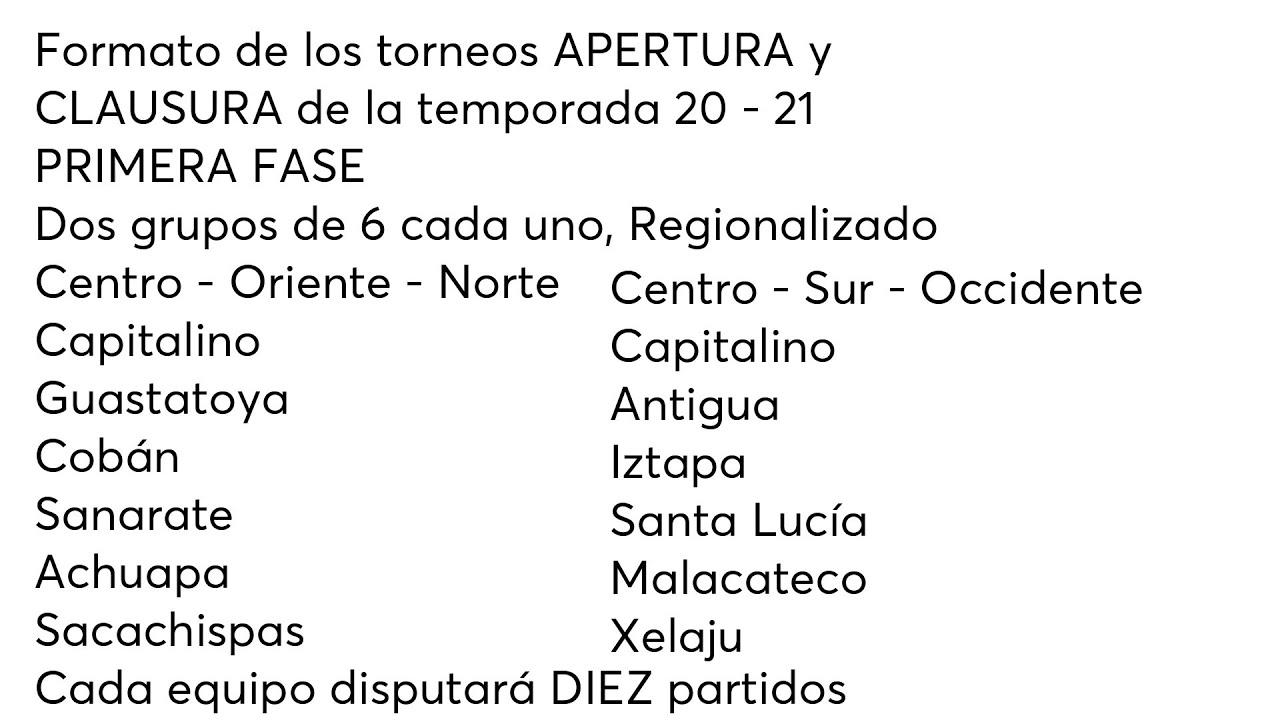 LIGA NACIONAL CAMBIA FORMATO DE SUS TORNEOS... ACHUAPA Y SACACHISPAS FESTEJAN