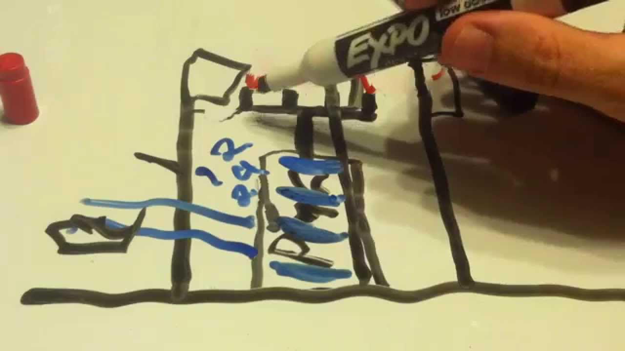 upcoming build magnetic vortex perpetual motion electric generatorupcoming build magnetic vortex perpetual motion electric generator (free power!!!) youtube