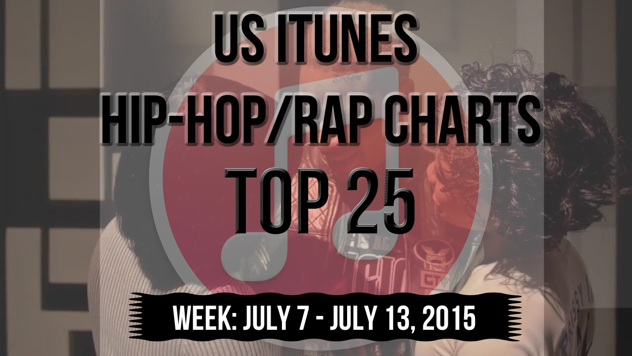 Top us itunes hip hop rap charts july also youtube rh