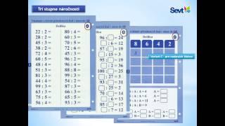 Creo listy Matematika pre 5. ročník