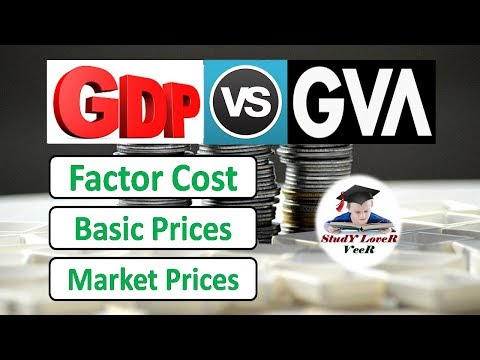 GDP Vs GVA  - What Is The Difference B/w Factor Cost, Basic Prices And Market Prices In Hindi - VeeR
