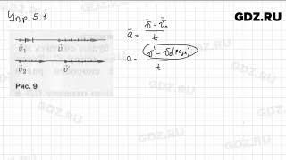Упр 5.1 - Физика 9 класс Пёрышкин