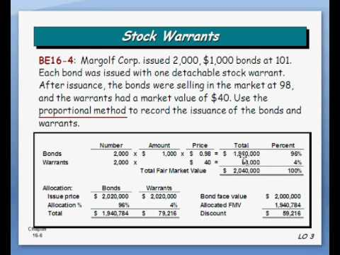 What is stock options and warrants
