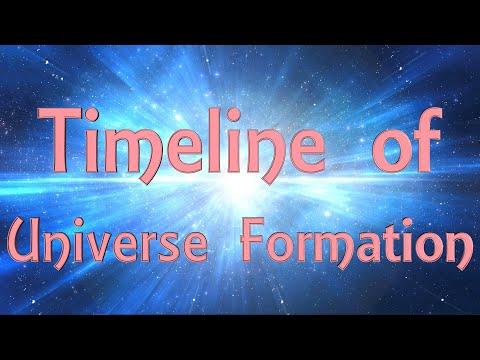 Timeline of Universe Formation