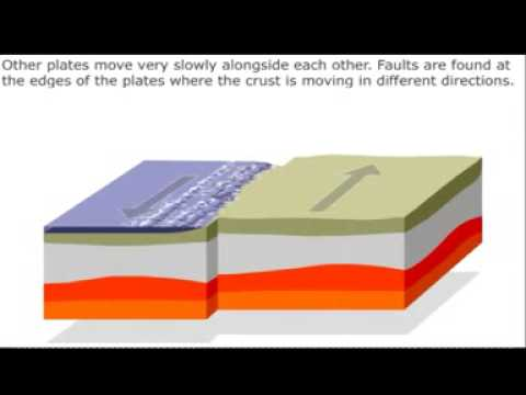 Animation-Earthquake Guide