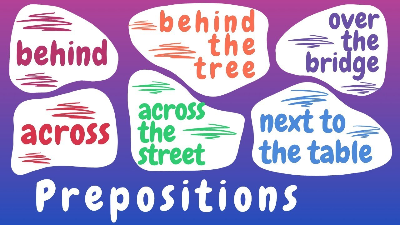 English Prepositions Next To Behind Across Video Quiz