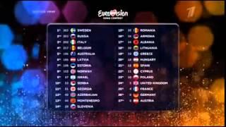 Полина Гагарина заняла второе место на  Евровидения 2015    победителем стал швед Монс Сельмерлёв