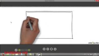 How to Create Whiteboard Animation Videos