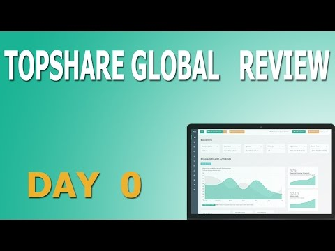 topshare global