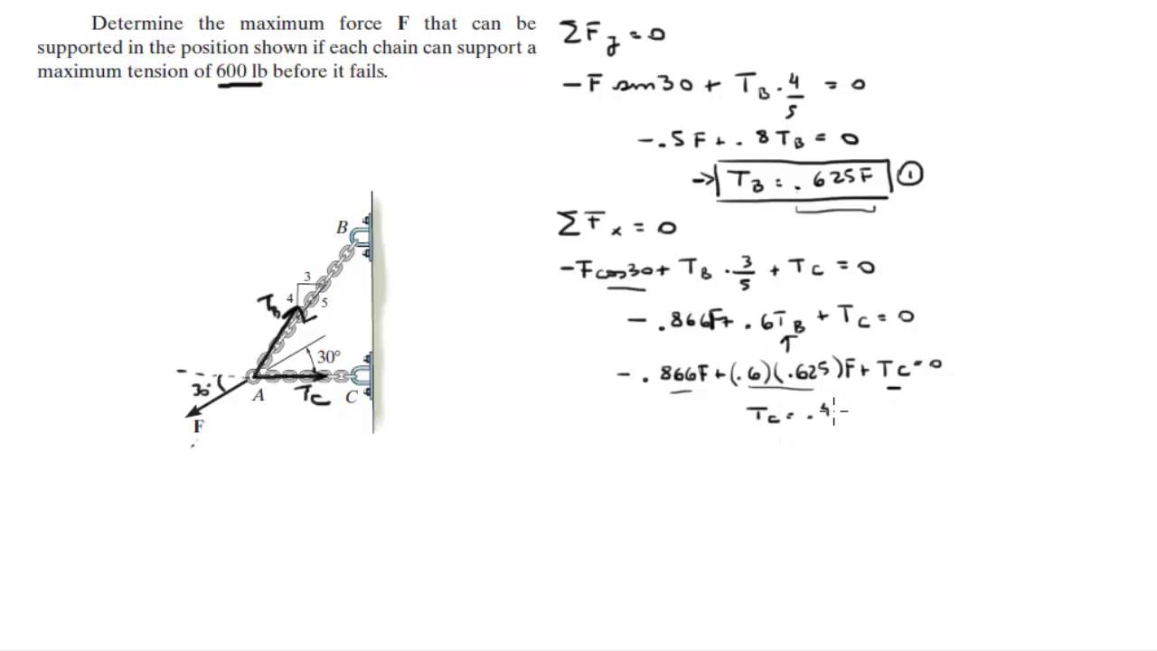 Determine The Maximum Force F That Can Be Supported In The Position Shown