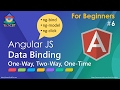 AngularJS: Understanding (one-way, two-w